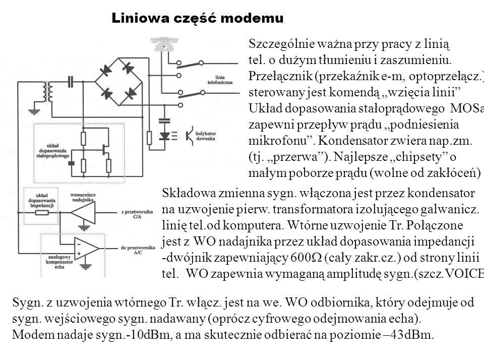 Liniowa część modemu Szczególnie ważna przy pracy z linią tel. o dużym tłumieniu i zaszumieniu. Przełącznik (przekaźnik e-m, optoprzełącz.) sterowany