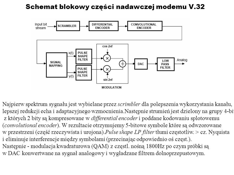 Schemat blokowy części nadawczej modemu V.32 Najpierw spektrum sygnału jest wybielane przez scrimbler dla polepszenia wykorzystania kanału, lepszej re