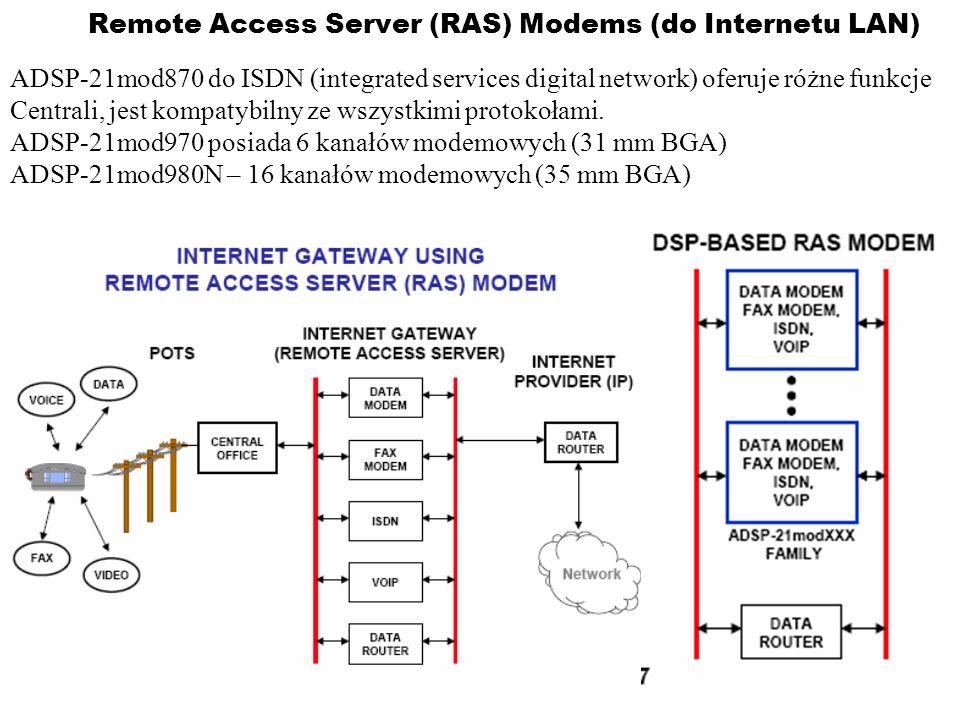 Remote Access Server (RAS) Modems (do Internetu LAN) ADSP-21mod870 do ISDN (integrated services digital network) oferuje różne funkcje Centrali, jest