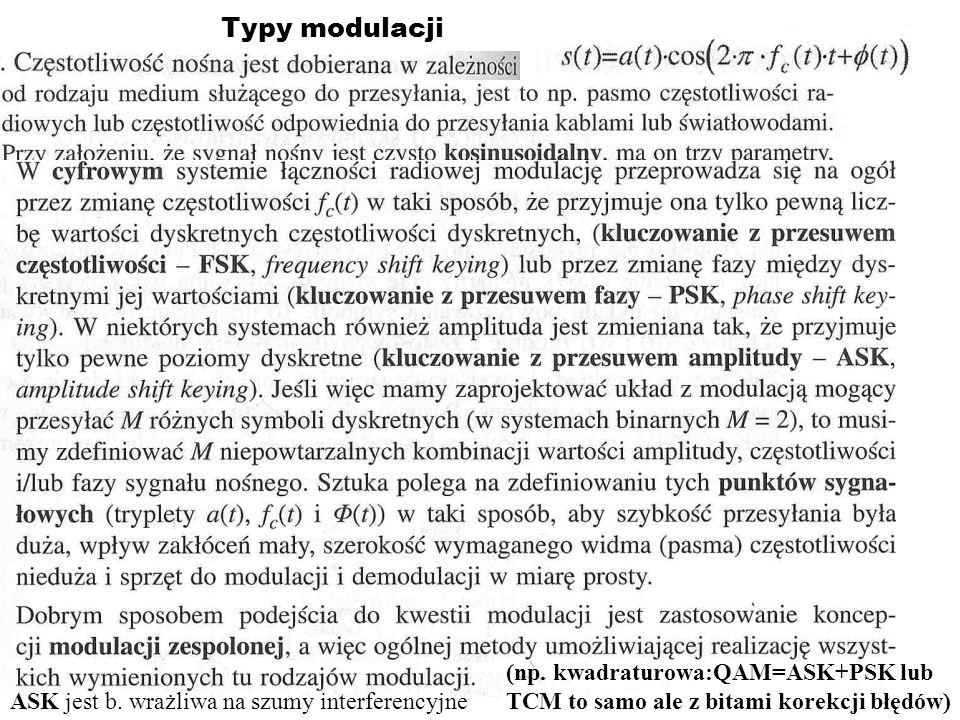 Typy modulacji (np. kwadraturowa:QAM=ASK+PSK lub TCM to samo ale z bitami korekcji błędów) ASK jest b. wrażliwa na szumy interferencyjne