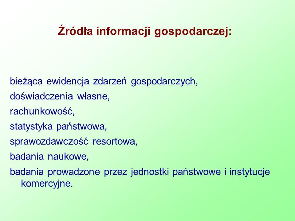 Źródła informacji gospodarczej: bieżąca ewidencja zdarzeń gospodarczych, doświadczenia własne, rachunkowość, statystyka państwowa, sprawozdawczość res