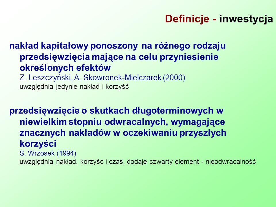 Definicje - inwestycja nakład kapitałowy ponoszony na różnego rodzaju przedsięwzięcia mające na celu przyniesienie określonych efektów Z. Leszczyński,