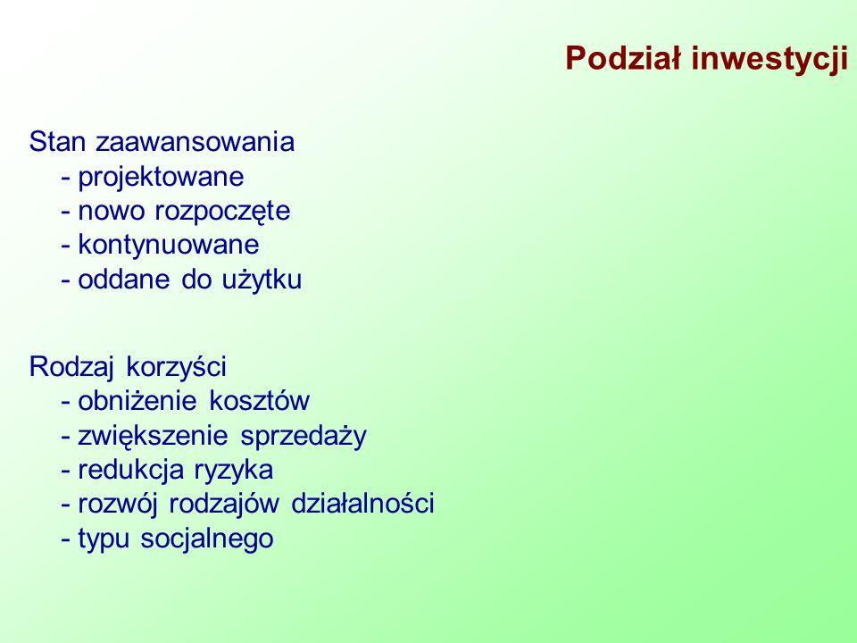 Podział inwestycji Stan zaawansowania - projektowane - nowo rozpoczęte - kontynuowane - oddane do użytku Rodzaj korzyści - obniżenie kosztów - zwiększ