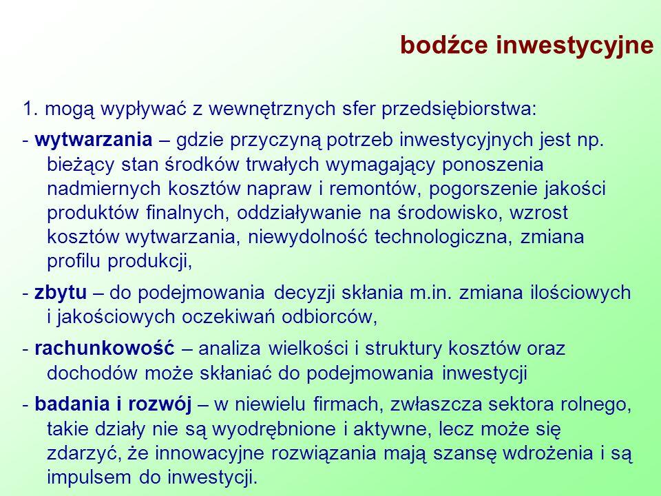 bodźce inwestycyjne 1. mogą wypływać z wewnętrznych sfer przedsiębiorstwa: - wytwarzania – gdzie przyczyną potrzeb inwestycyjnych jest np. bieżący sta