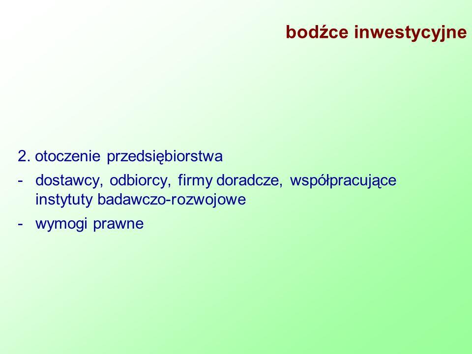 bodźce inwestycyjne 2. otoczenie przedsiębiorstwa -dostawcy, odbiorcy, firmy doradcze, współpracujące instytuty badawczo-rozwojowe -wymogi prawne