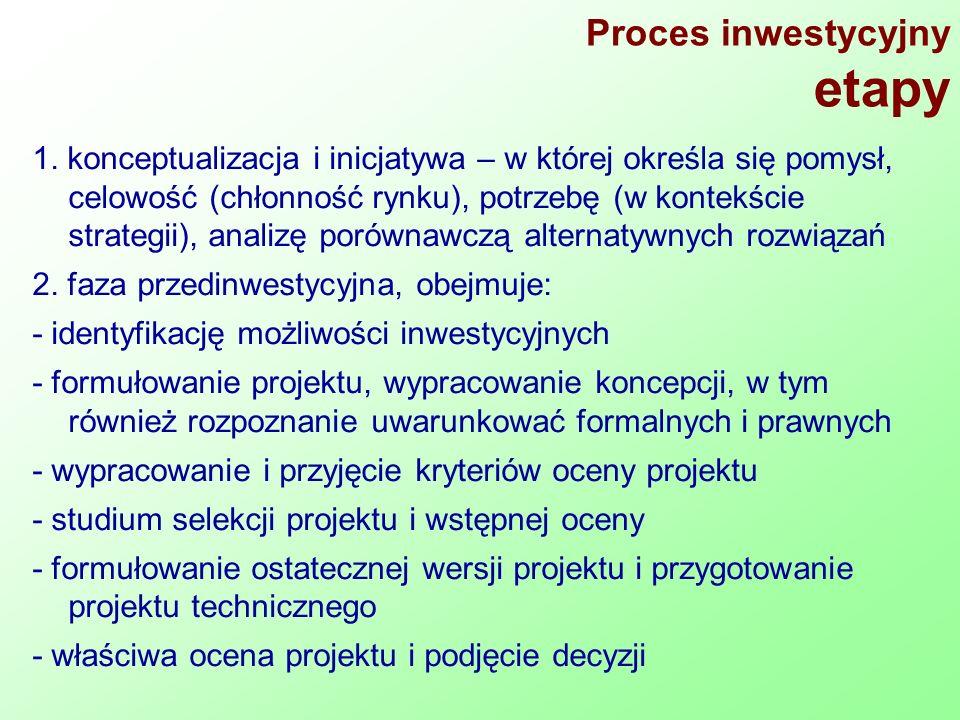 Proces inwestycyjny etapy 1. konceptualizacja i inicjatywa – w której określa się pomysł, celowość (chłonność rynku), potrzebę (w kontekście strategii