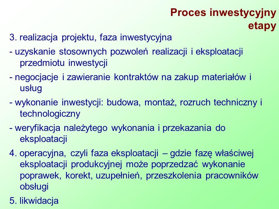 Proces inwestycyjny etapy 3. realizacja projektu, faza inwestycyjna - uzyskanie stosownych pozwoleń realizacji i eksploatacji przedmiotu inwestycji -