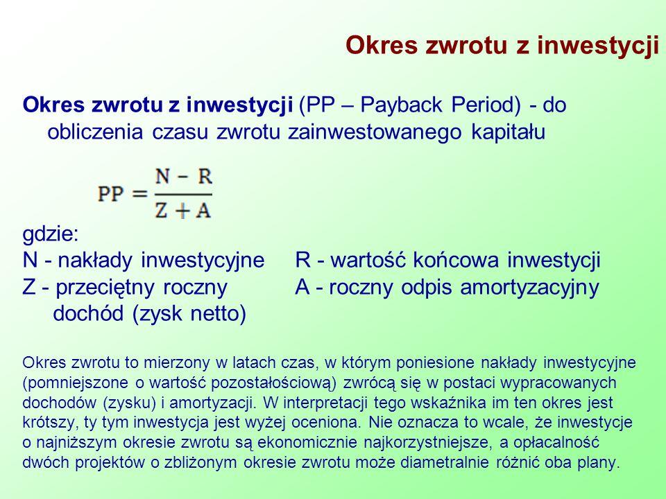 Okres zwrotu z inwestycji Okres zwrotu z inwestycji (PP – Payback Period) - do obliczenia czasu zwrotu zainwestowanego kapitału gdzie: N - nakłady inwestycyjne R - wartość końcowa inwestycji Z - przeciętny roczny A - roczny odpis amortyzacyjny dochód (zysk netto) Okres zwrotu to mierzony w latach czas, w którym poniesione nakłady inwestycyjne (pomniejszone o wartość pozostałościową) zwrócą się w postaci wypracowanych dochodów (zysku) i amortyzacji.