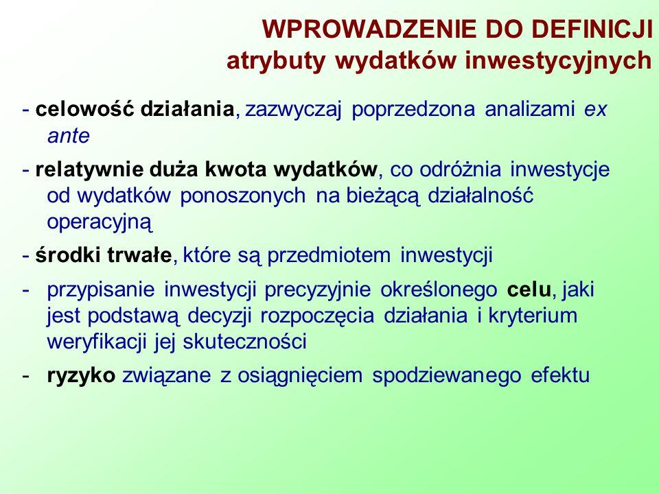 ekonomiczna efektywność inwestycji P-K-I lub gdzie: P – efekt produkcji, K – koszt eksploatacji, I – nakład inwestycyjny.