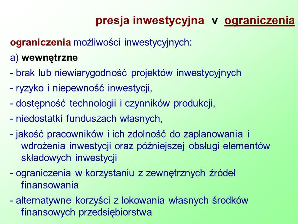 presja inwestycyjna v ograniczenia ograniczenia możliwości inwestycyjnych: a) wewnętrzne - brak lub niewiarygodność projektów inwestycyjnych - ryzyko i niepewność inwestycji, - dostępność technologii i czynników produkcji, - niedostatki funduszach własnych, - jakość pracowników i ich zdolność do zaplanowania i wdrożenia inwestycji oraz późniejszej obsługi elementów składowych inwestycji - ograniczenia w korzystaniu z zewnętrznych źródeł finansowania - alternatywne korzyści z lokowania własnych środków finansowych przedsiębiorstwa