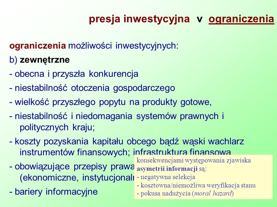 presja inwestycyjna v ograniczenia ograniczenia możliwości inwestycyjnych: b) zewnętrzne - obecna i przyszła konkurencja - niestabilność otoczenia gospodarczego - wielkość przyszłego popytu na produkty gotowe, - niestabilność i niedomagania systemów prawnych i politycznych kraju; - koszty pozyskania kapitału obcego bądź wąski wachlarz instrumentów finansowych; infrastruktura finansowa - obowiązujące przepisy prawa i rozwiązania systemowe (ekonomiczne, instytucjonalne) - bariery informacyjne konsekwencjami występowania zjawiska asymetrii informacji są: - negatywna selekcja - kosztowna/niemożliwa weryfikacja stanu - pokusa nadużycia (moral hazard)