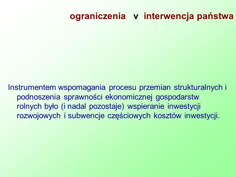ograniczenia v interwencja państwa Instrumentem wspomagania procesu przemian strukturalnych i podnoszenia sprawności ekonomicznej gospodarstw rolnych