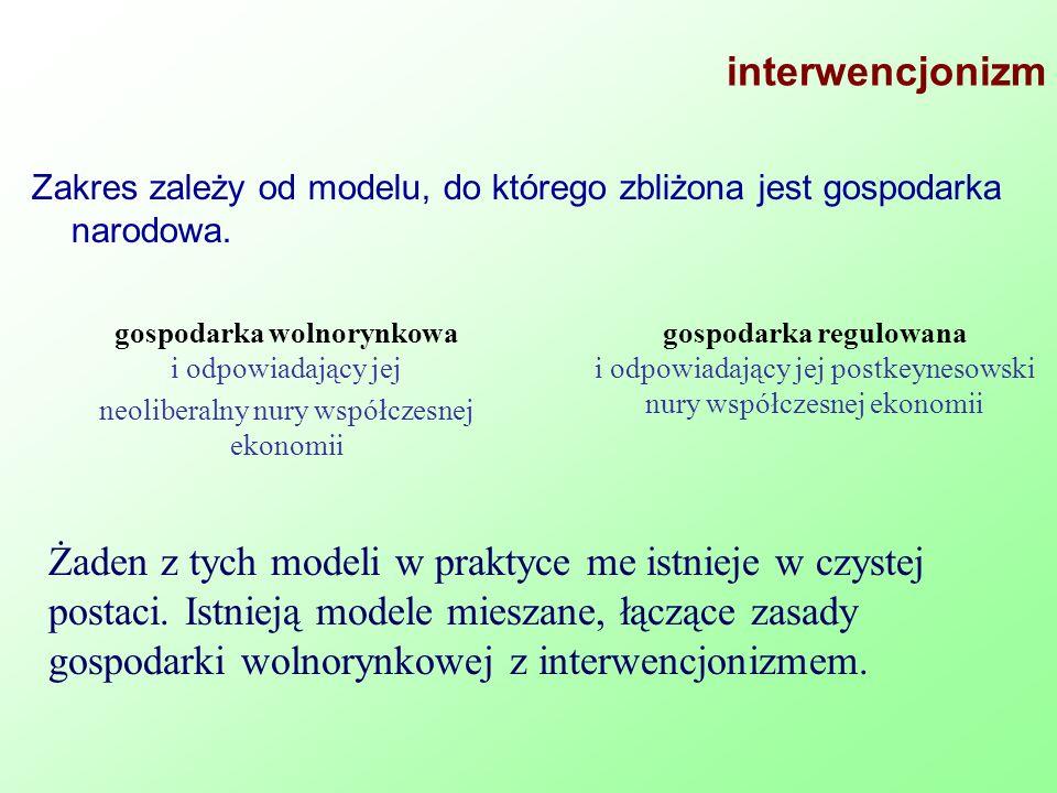 interwencjonizm Zakres zależy od modelu, do którego zbliżona jest gospodarka narodowa. gospodarka wolnorynkowa i odpowiadający jej neoliberalny nury w