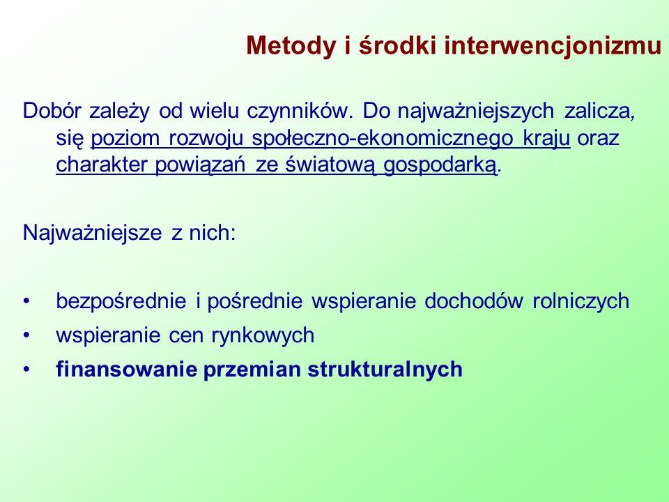 Metody i środki interwencjonizmu Dobór zależy od wielu czynników.
