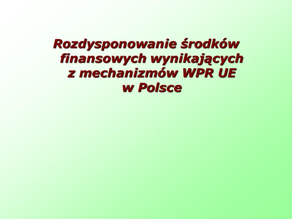 Rozdysponowanie środków finansowych wynikających z mechanizmów WPR UE w Polsce