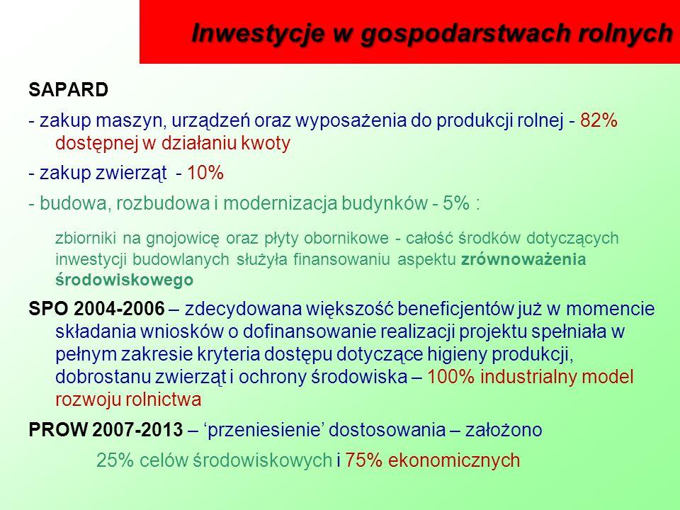 SAPARD - zakup maszyn, urządzeń oraz wyposażenia do produkcji rolnej - 82% dostępnej w działaniu kwoty - zakup zwierząt - 10% - budowa, rozbudowa i modernizacja budynków - 5% : zbiorniki na gnojowicę oraz płyty obornikowe - całość środków dotyczących inwestycji budowlanych służyła finansowaniu aspektu zrównoważenia środowiskowego SPO 2004-2006 – zdecydowana większość beneficjentów już w momencie składania wniosków o dofinansowanie realizacji projektu spełniała w pełnym zakresie kryteria dostępu dotyczące higieny produkcji, dobrostanu zwierząt i ochrony środowiska – 100% industrialny model rozwoju rolnictwa PROW 2007-2013 – przeniesienie dostosowania – założono 25% celów środowiskowych i 75% ekonomicznych Inwestycje w gospodarstwach rolnych