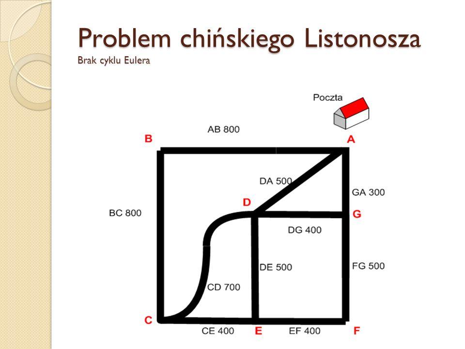 Problem chińskiego Listonosza Brak cyklu Eulera