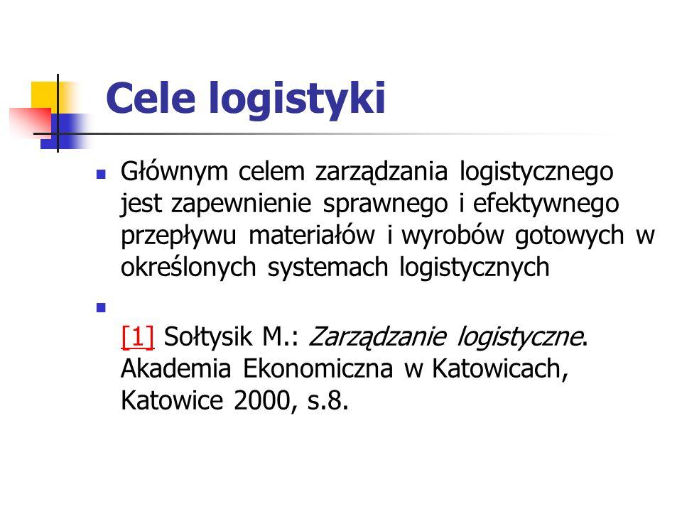 Cele logistyki Głównym celem zarządzania logistycznego jest zapewnienie sprawnego i efektywnego przepływu materiałów i wyrobów gotowych w określonych