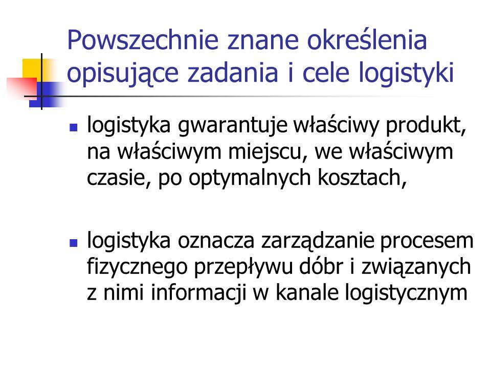 Powszechnie znane określenia opisujące zadania i cele logistyki logistyka gwarantuje właściwy produkt, na właściwym miejscu, we właściwym czasie, po o