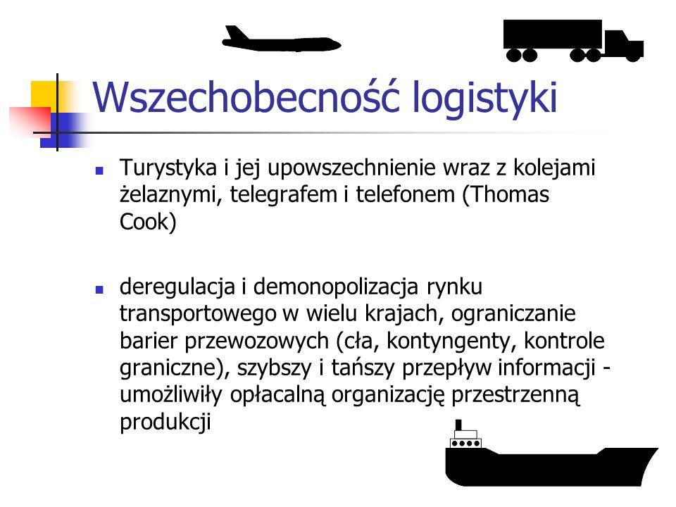 Wszechobecność logistyki Turystyka i jej upowszechnienie wraz z kolejami żelaznymi, telegrafem i telefonem (Thomas Cook) deregulacja i demonopolizacja