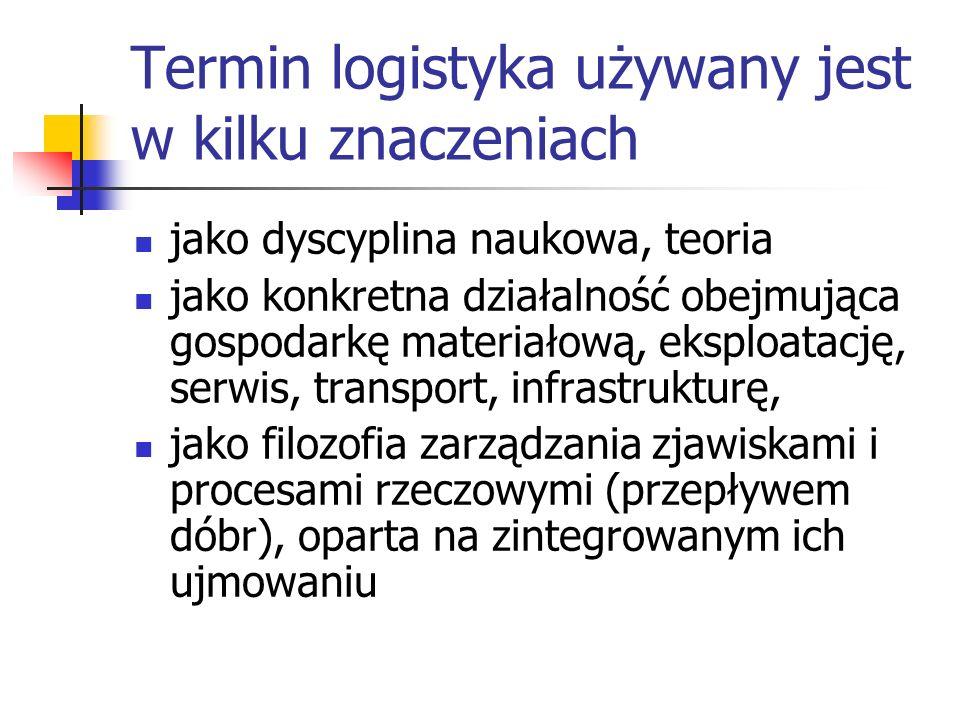 Powszechnie znane określenia opisujące zadania i cele logistyki logistyka gwarantuje właściwy produkt, na właściwym miejscu, we właściwym czasie, po optymalnych kosztach, logistyka oznacza zarządzanie procesem fizycznego przepływu dóbr i związanych z nimi informacji w kanale logistycznym