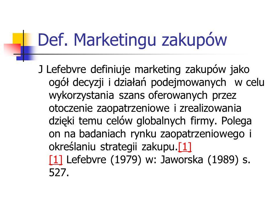 Def. Marketingu zakupów J Lefebvre definiuje marketing zakupów jako ogół decyzji i działań podejmowanych w celu wykorzystania szans oferowanych przez