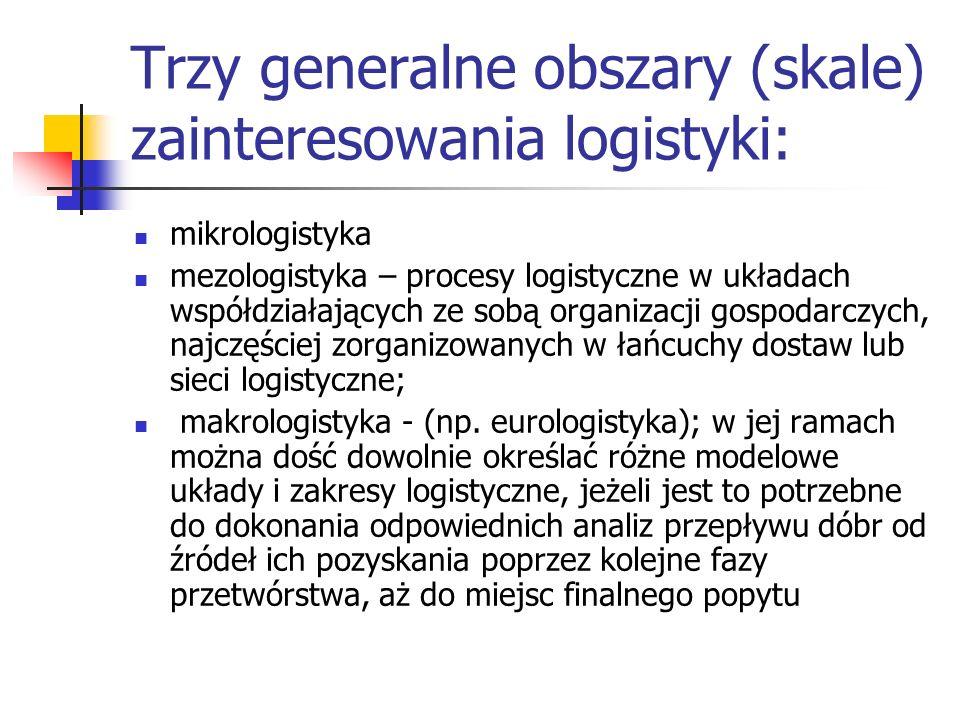 Trzy generalne obszary (skale) zainteresowania logistyki: mikrologistyka mezologistyka – procesy logistyczne w układach współdziałających ze sobą orga