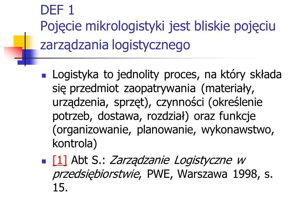 DEF 1a Pojęcie mikrologistyki jest bliskie pojęciu zarządzania logistycznego Zarządzanie logistyczne składa się z formułowania strategii, planowania, sterowania i kontroli (odbywającego się w sposób efektywny i minimalizujący globalne koszty) procesów przepływu i magazynowania surowców, zapasów produkcji w toku, wyrobów gotowych, i odpowiednich informacji, od punktu pozyskania do miejsc konsumpcji, w celu jak najlepszego dostosowania się do potrzeb klienta i ich zaspokojenia [1] Abt S.: Zarządzanie Logistyczne w przedsiębiorstwie, PWE, Warszawa 1998, s.