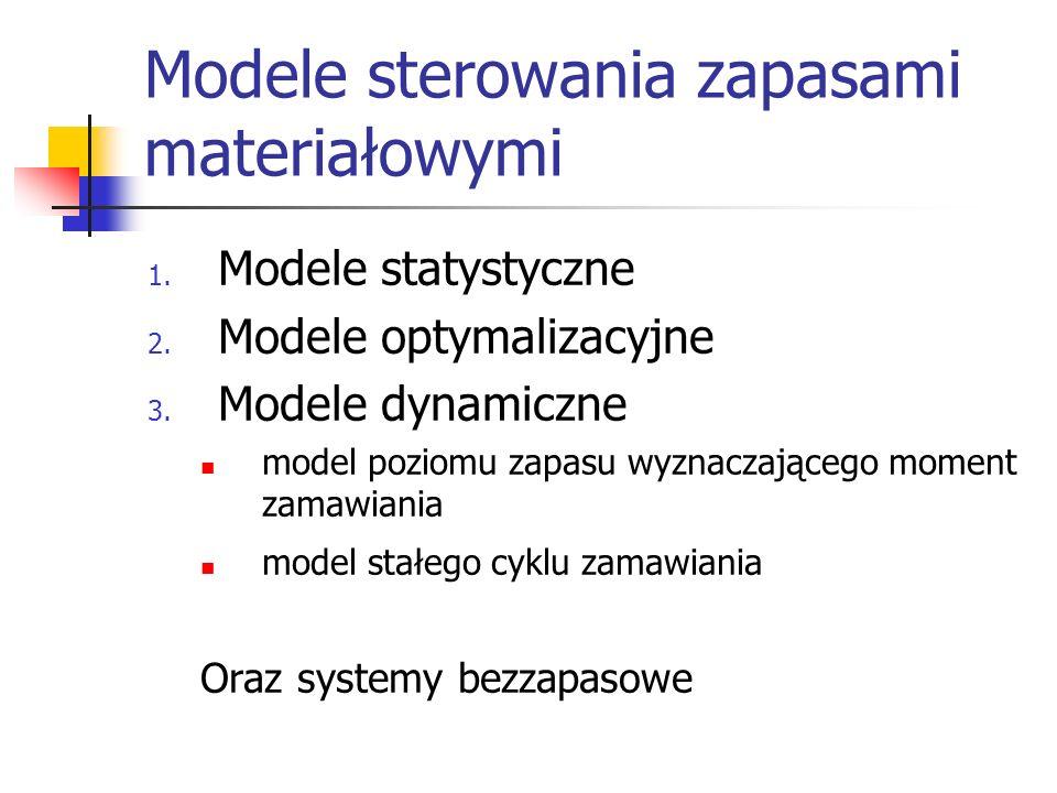 Modele sterowania zapasami materiałowymi 1. Modele statystyczne 2. Modele optymalizacyjne 3. Modele dynamiczne model poziomu zapasu wyznaczającego mom