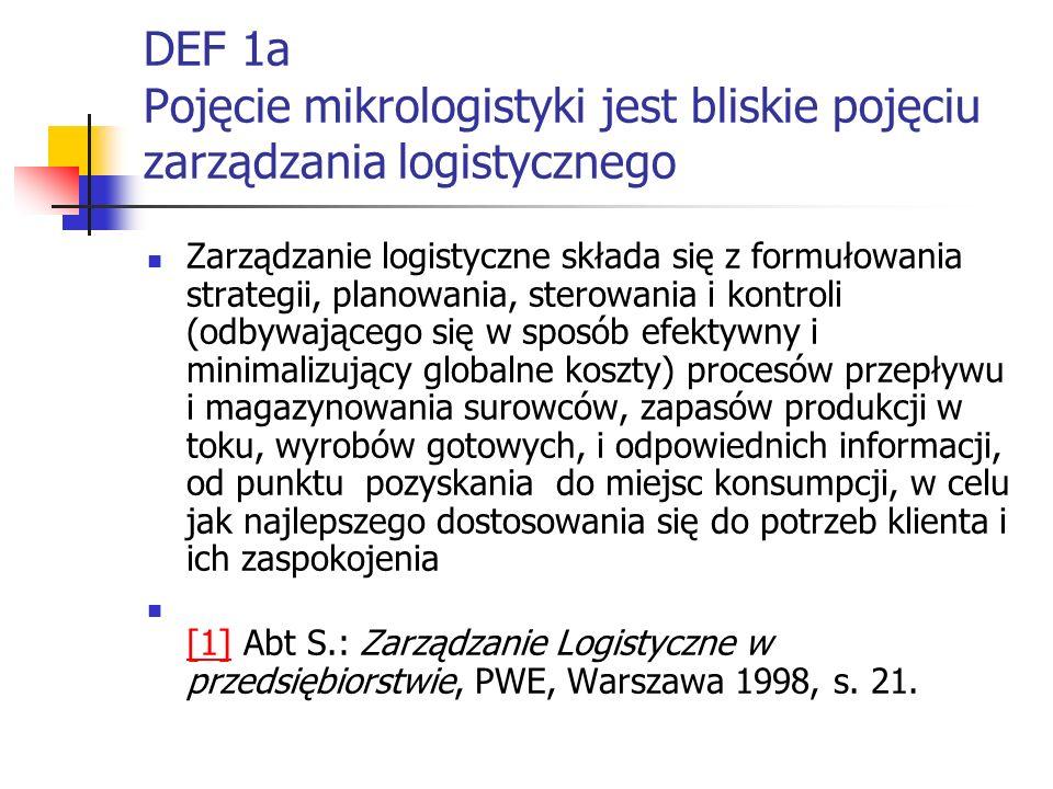 DEF 2 Pojęcie mikrologistyki jest bliskie pojęciu zarządzania logistycznego Logistyka obejmuje planowanie, koordynację i sterowanie przebiegiem, w aspekcie zarówno czasu jak i przestrzeni, realnych procesów, w których realizacji organizacja jest uczestnikiem, w celu efektywnego osiągania celów organizacji [1] Krawczyk S.: Logistyka w zarządzaniu marketingiem, Wyd.
