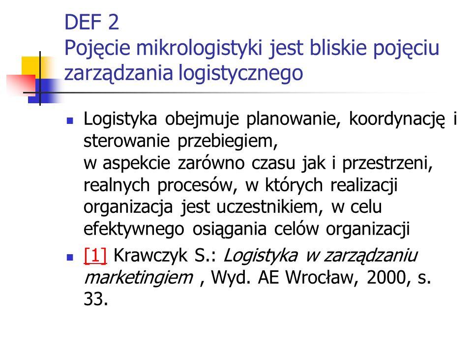 DEF 2a Pojęcie mikrologistyki jest bliskie pojęciu zarządzania logistycznego Zarządzanie logistyczne jest działalnością kreującą całościową koncepcję przedsięwzięć logistycznych, uwzględniającą ich przebieg zarówno w przedsiębiorstwie jak i u partnerów, oraz koordynację realizacji tej koncepcji przez odpowiednio przyporządkowane jednostki organizacyjne z wykorzystaniem właściwych instrumentów kierowania i kontroli [1] Krawczyk S.: Logistyka w zarządzaniu marketingiem, Wyd.