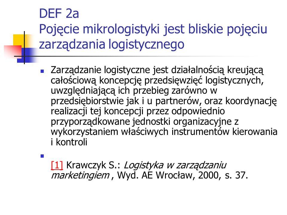 DEF 3 Pojęcie mikrologistyki jest bliskie pojęciu zarządzania logistycznego Logistyka to proces strategicznego zarządzania zaopatrzeniem, przechowywaniem i transportem materiałów, części oraz gotowych produktów (wraz z odpowiednią dokumentacją) w ramach organizacji oraz poprzez jej kanały marketingowe, zapewniający maksymalizację obecnych i przyszłych zysków oraz najbardziej efektywną realizację zamówień [1] Christopher M.: Logistyka i zarządzanie łańcuchem podaży, Wydawnictwo Profesjonalnej Szkoły Biznesu, Kraków 1998,s.