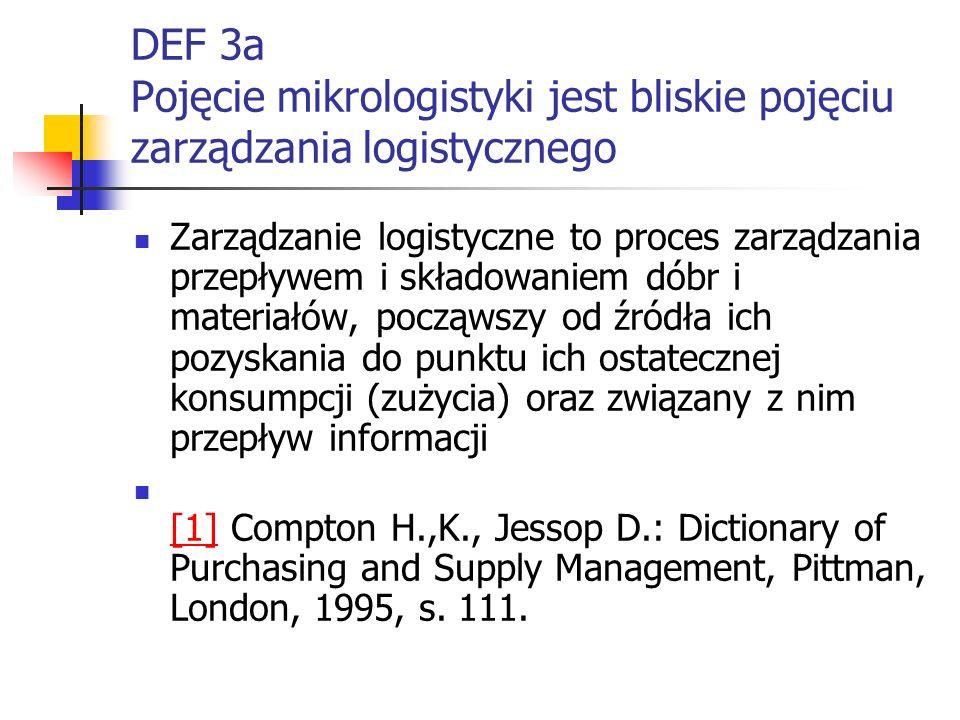 DEF 3a Pojęcie mikrologistyki jest bliskie pojęciu zarządzania logistycznego Zarządzanie logistyczne to proces zarządzania przepływem i składowaniem d