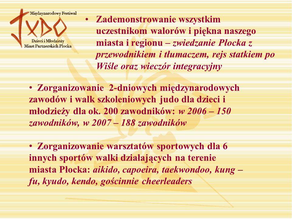 Zademonstrowanie wszystkim uczestnikom walorów i piękna naszego miasta i regionu – zwiedzanie Płocka z przewodnikiem i tłumaczem, rejs statkiem po Wiś