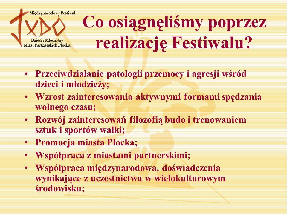 Co osiągnęliśmy poprzez realizację Festiwalu? Przeciwdziałanie patologii przemocy i agresji wśród dzieci i młodzieży; Wzrost zainteresowania aktywnymi