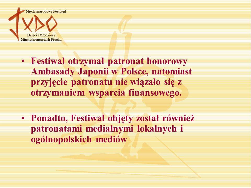 Festiwal otrzymał patronat honorowy Ambasady Japonii w Polsce, natomiast przyjęcie patronatu nie wiązało się z otrzymaniem wsparcia finansowego. Ponad