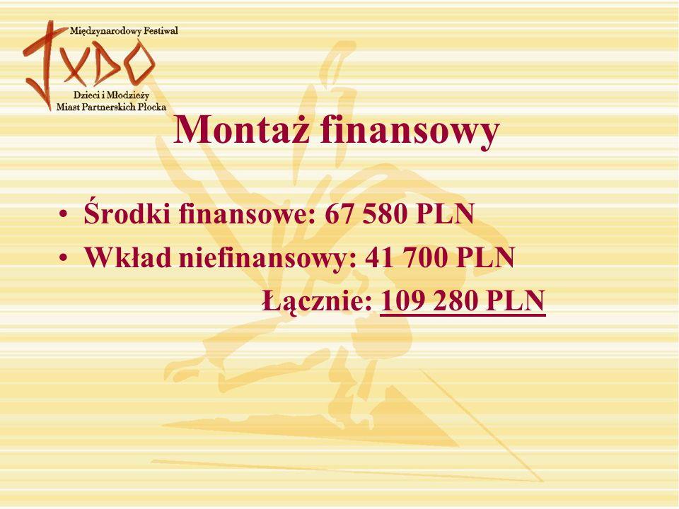 Montaż finansowy Środki finansowe: 67 580 PLN Wkład niefinansowy: 41 700 PLN Łącznie: 109 280 PLN
