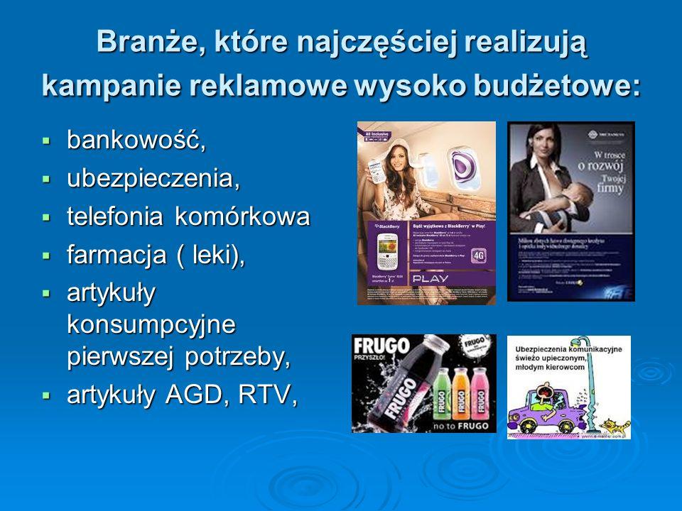Branże, które najczęściej realizują kampanie reklamowe wysoko budżetowe: bankowość, bankowość, ubezpieczenia, ubezpieczenia, telefonia komórkowa telef