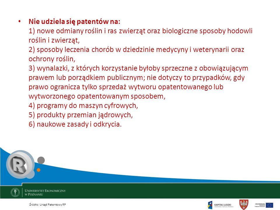Nie udziela się patentów na: 1) nowe odmiany roślin i ras zwierząt oraz biologiczne sposoby hodowli roślin i zwierząt, 2) sposoby leczenia chorób w dz