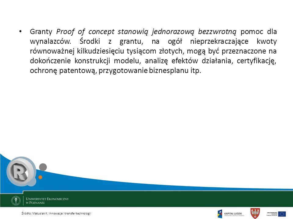 Granty Proof of concept stanowią jednorazową bezzwrotną pomoc dla wynalazców. Środki z grantu, na ogół nieprzekraczające kwoty równoważnej kilkudziesi