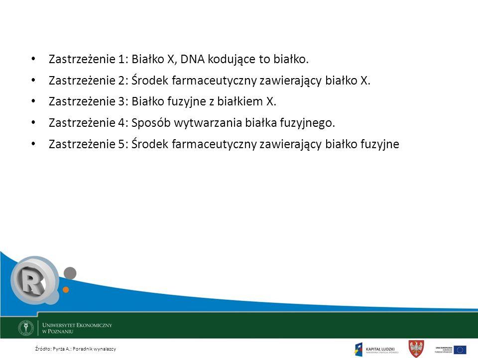 Zastrzeżenie 1: Białko X, DNA kodujące to białko. Zastrzeżenie 2: Środek farmaceutyczny zawierający białko X. Zastrzeżenie 3: Białko fuzyjne z białkie