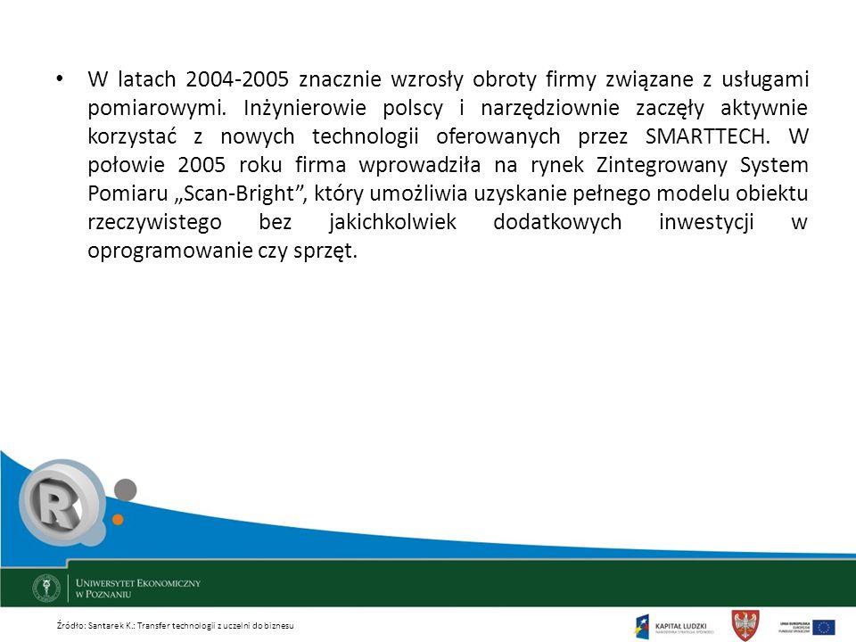 W latach 2004-2005 znacznie wzrosły obroty firmy związane z usługami pomiarowymi. Inżynierowie polscy i narzędziownie zaczęły aktywnie korzystać z now
