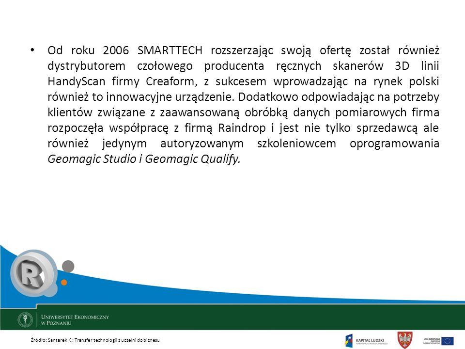 Od roku 2006 SMARTTECH rozszerzając swoją ofertę został również dystrybutorem czołowego producenta ręcznych skanerów 3D linii HandyScan firmy Creaform