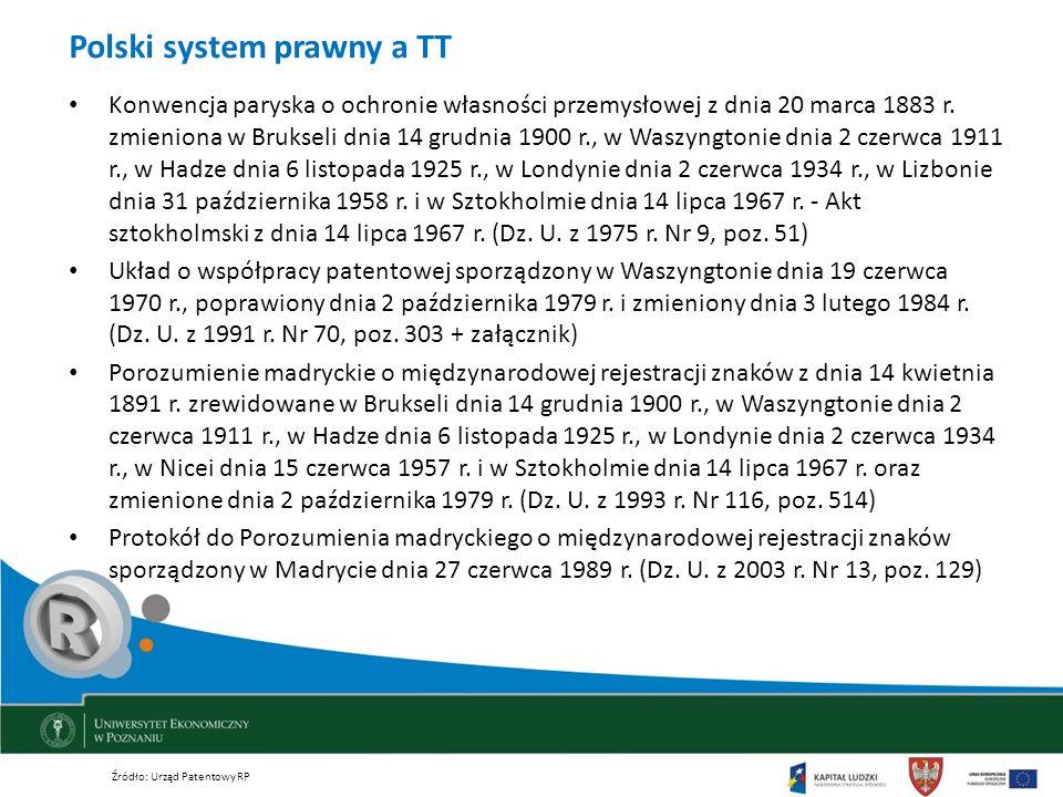 Polski system prawny a TT Konwencja paryska o ochronie własności przemysłowej z dnia 20 marca 1883 r. zmieniona w Brukseli dnia 14 grudnia 1900 r., w