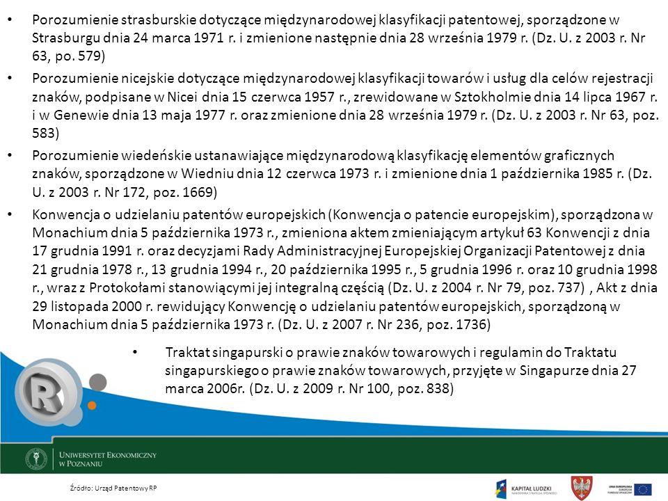 Porozumienie strasburskie dotyczące międzynarodowej klasyfikacji patentowej, sporządzone w Strasburgu dnia 24 marca 1971 r. i zmienione następnie dnia