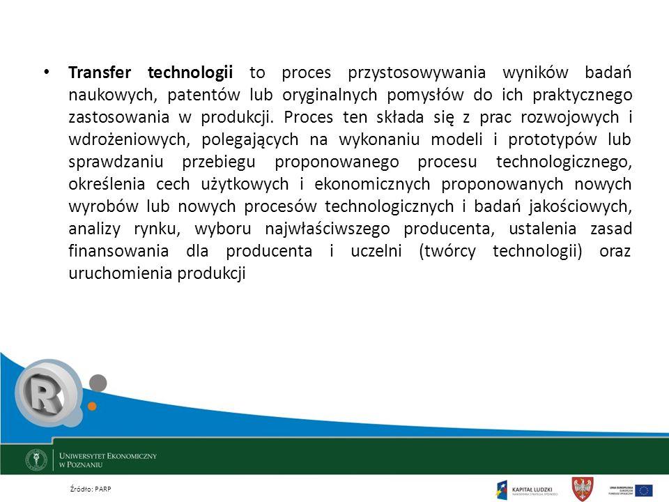 Transfer technologii to proces przystosowywania wyników badań naukowych, patentów lub oryginalnych pomysłów do ich praktycznego zastosowania w produkc