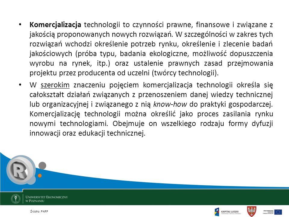 Komercjalizacja technologii to czynności prawne, finansowe i związane z jakością proponowanych nowych rozwiązań. W szczególności w zakres tych rozwiąz