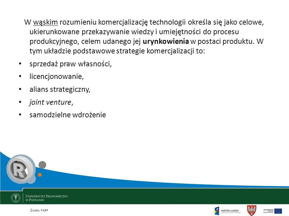 W wąskim rozumieniu komercjalizację technologii określa się jako celowe, ukierunkowane przekazywanie wiedzy i umiejętności do procesu produkcyjnego, c