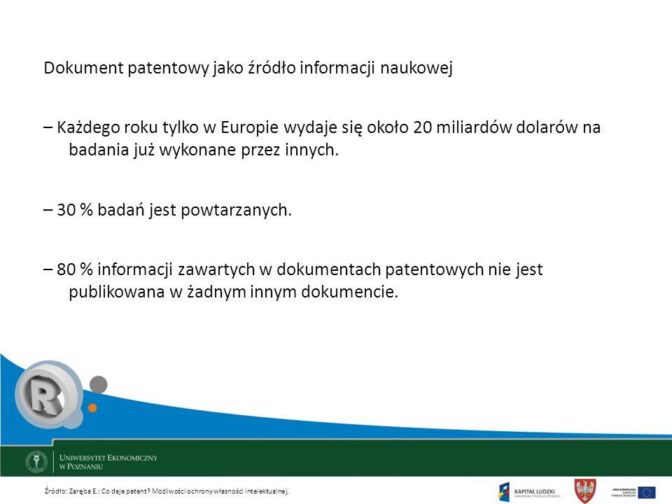Dokument patentowy jako źródło informacji naukowej – Każdego roku tylko w Europie wydaje się około 20 miliardów dolarów na badania już wykonane przez