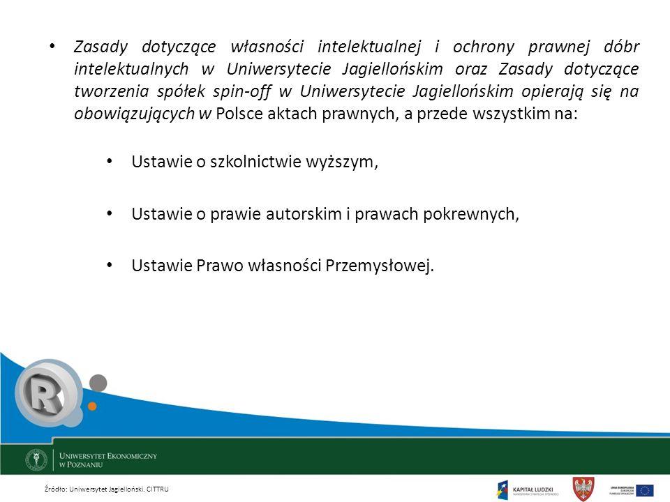 Zasady dotyczące własności intelektualnej i ochrony prawnej dóbr intelektualnych w Uniwersytecie Jagiellońskim oraz Zasady dotyczące tworzenia spółek